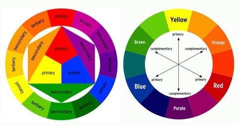 Vòng tròn màu cơ bản