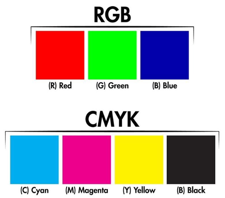 Hệ màu trong thiết kế